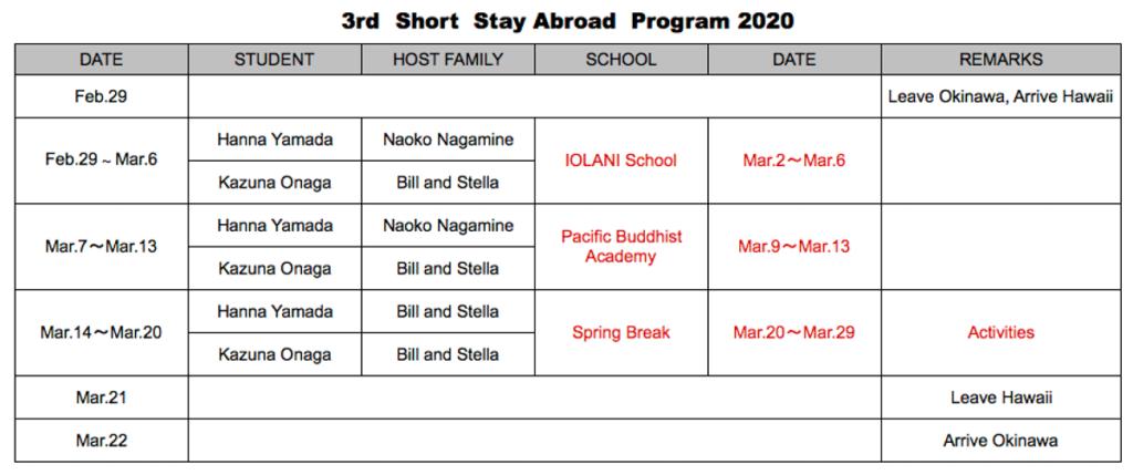 海外ショートステイプログラム第3期生認定証授与式
